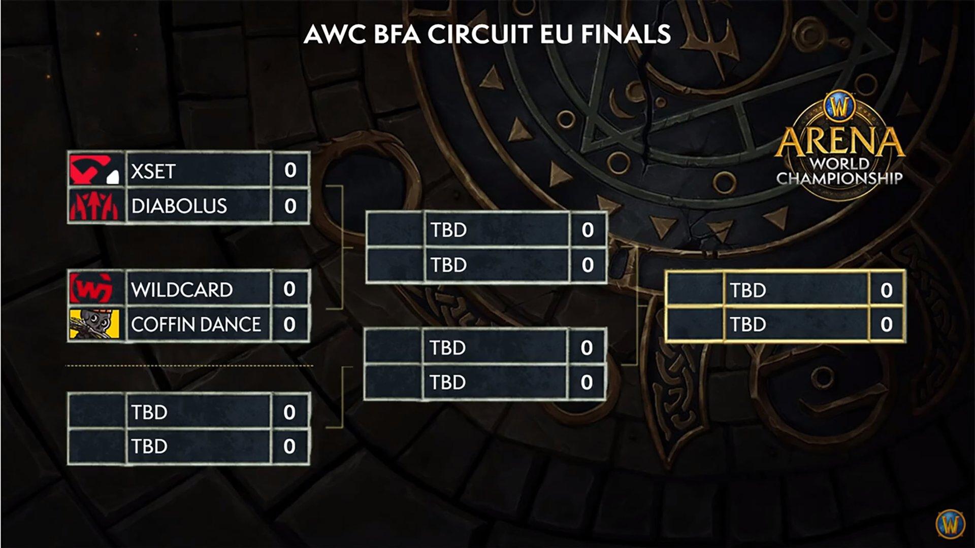 AWC EU Finals.jpg