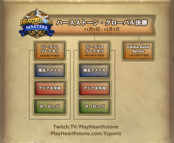 Blizzcon_Inline_jp.jpg