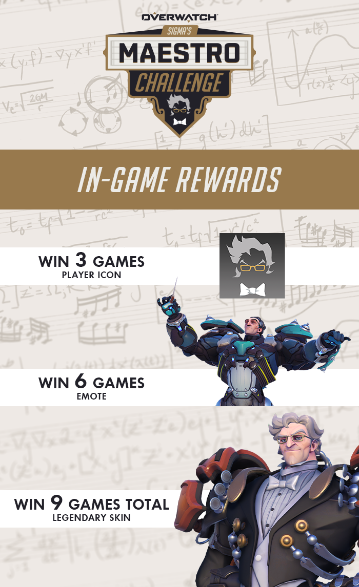 Sigma's Maestro Challenge In-Game Rewards Overview