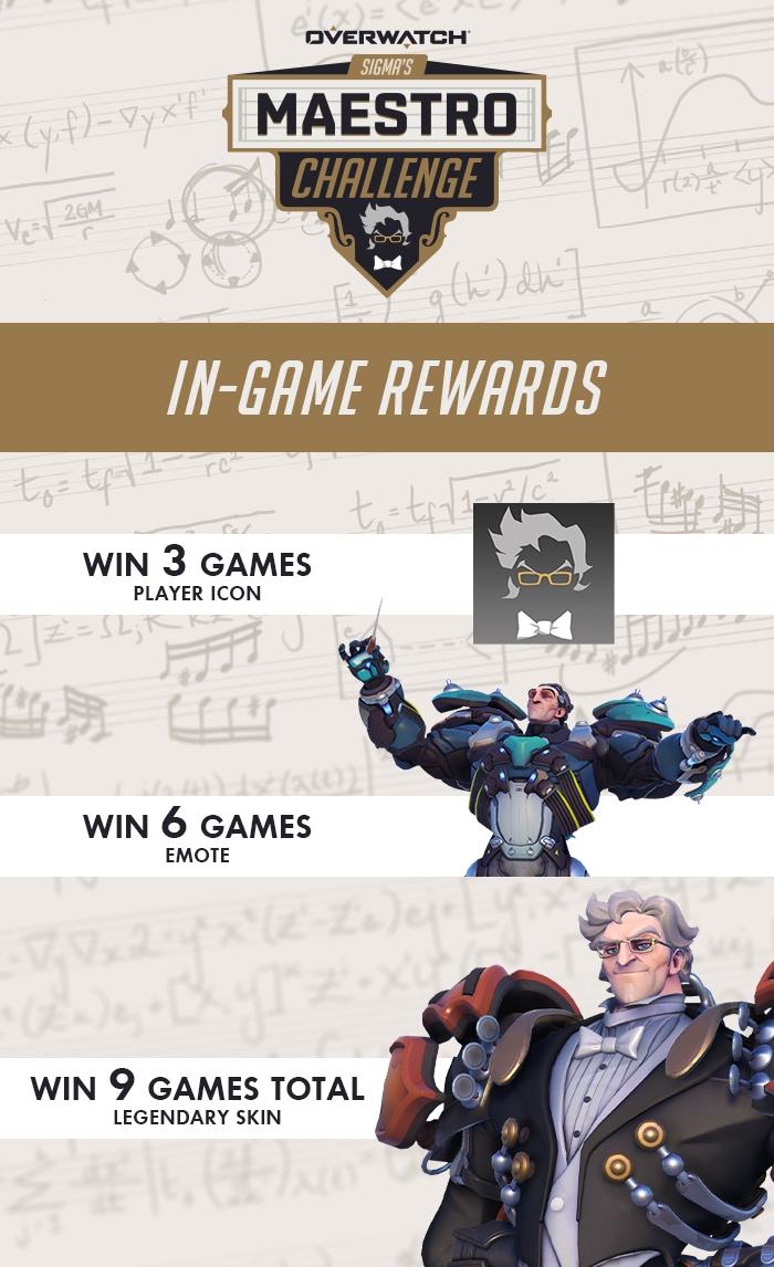 Sigma's Maestro Challenge In-Game Rewards Overview