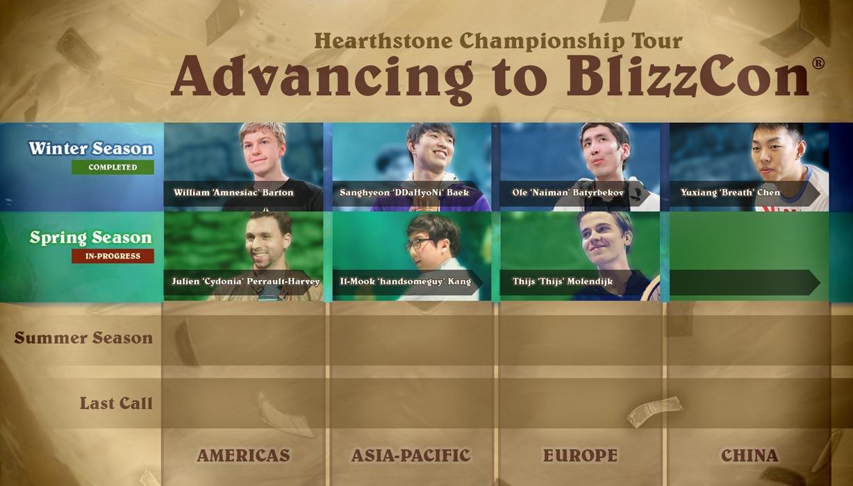 hearthstone championship