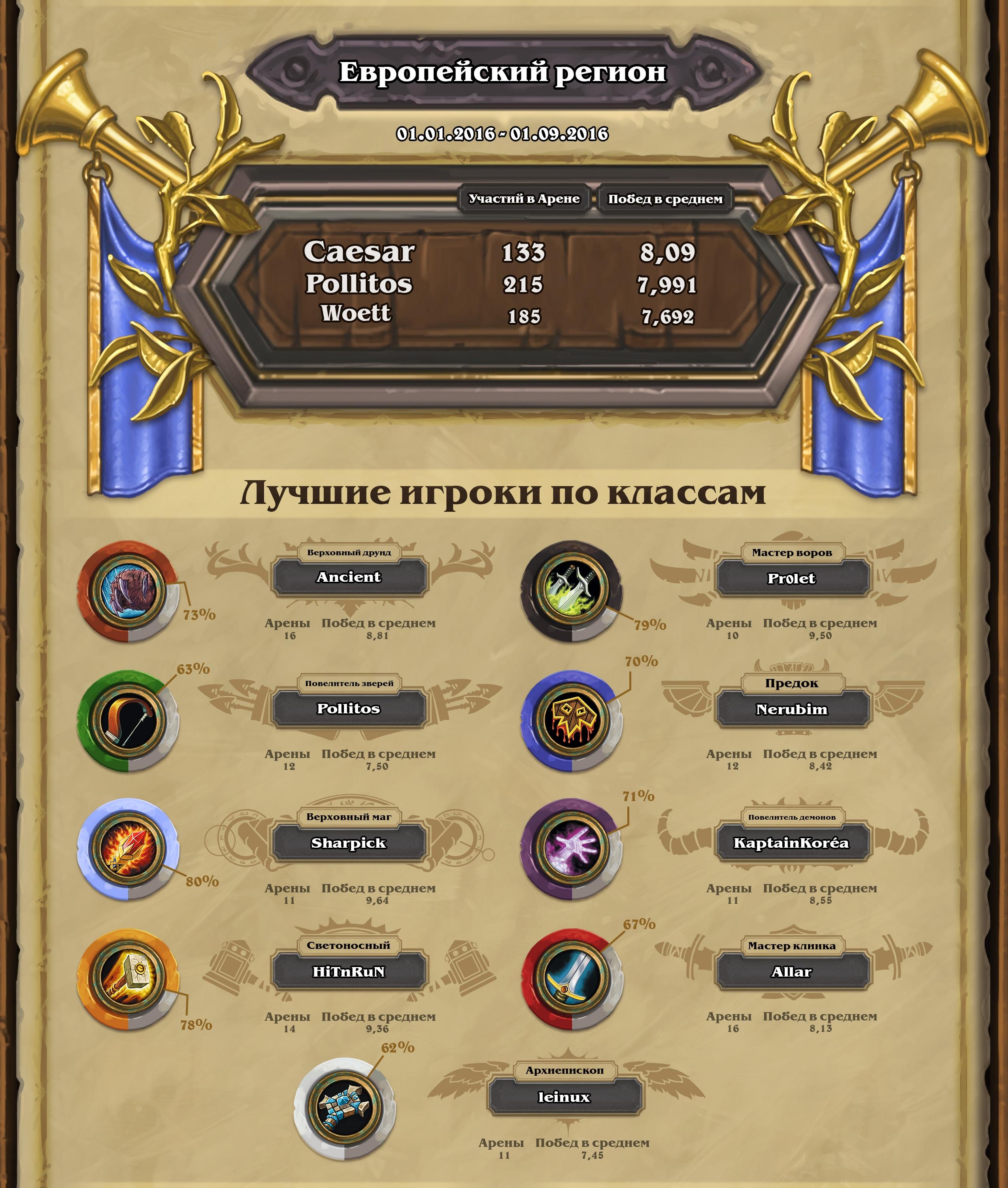 Europe Arena Infographic RU