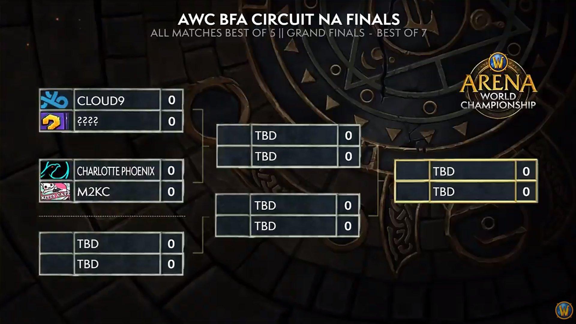 AWC NA Finals.jpg