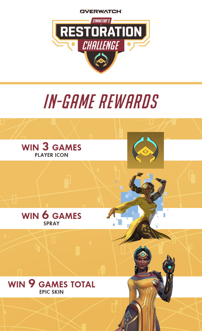 Symmetra's Restoration Challenge In-Game Rewards. 3 wins unlocks a Player Icon, 6 wins unlocks a Spray, 9 wins unlocks the epic Marammat Symmetra skin