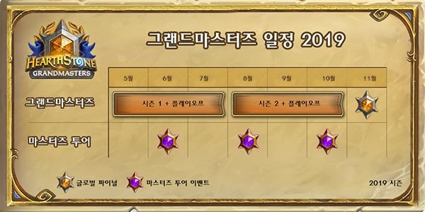 GrandmastersTimeline_Inline.jpg