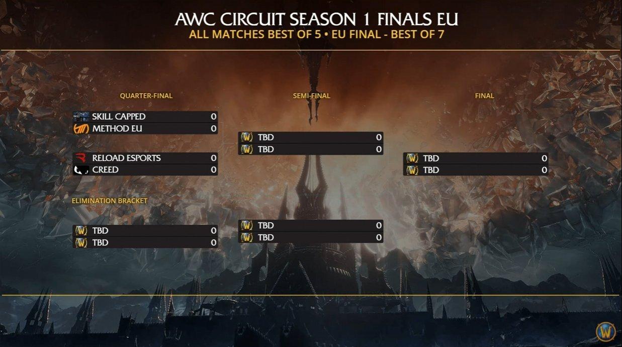 EU Finals.jpg