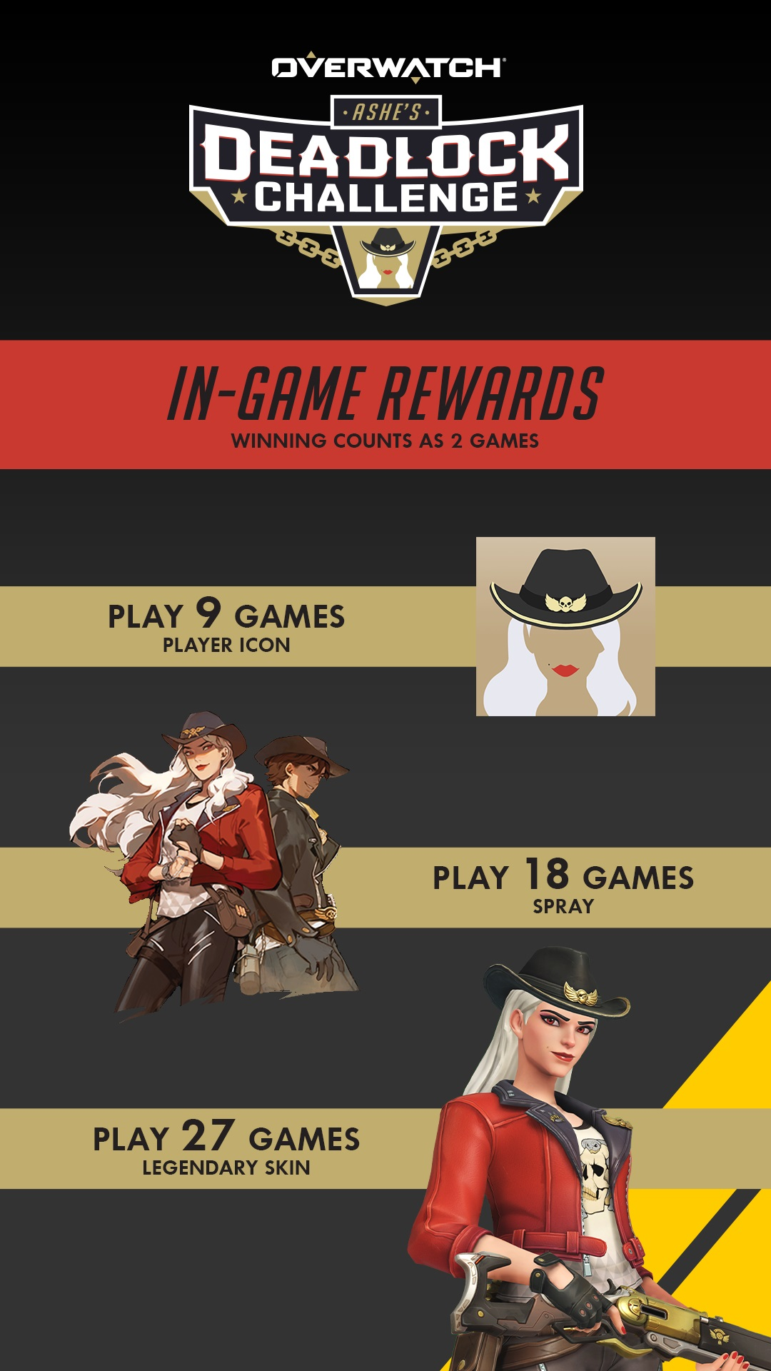 Earn in-game rewards during Ashe's Deadlock Challenge by playing 9, 18, and 27 games.