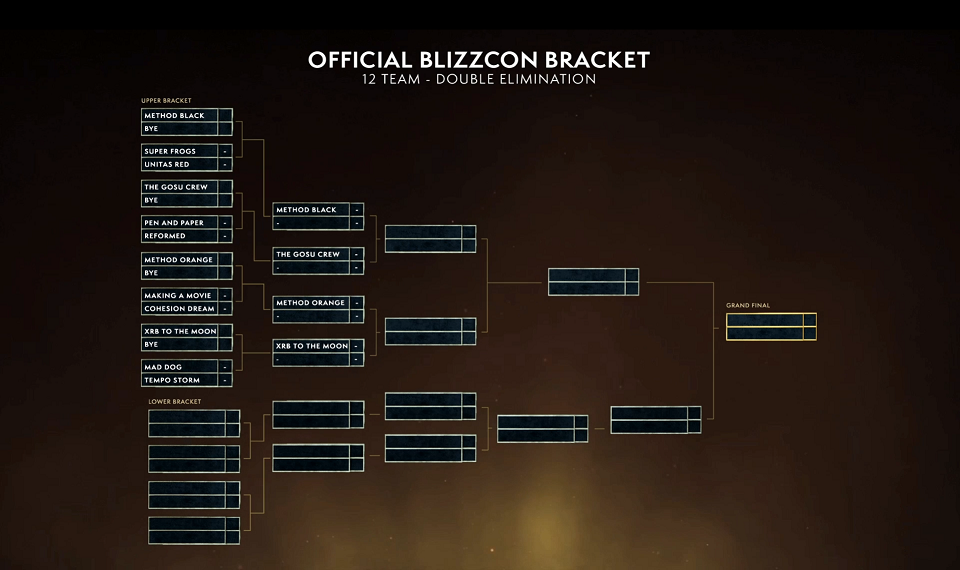 BlizzCon Bracket.png