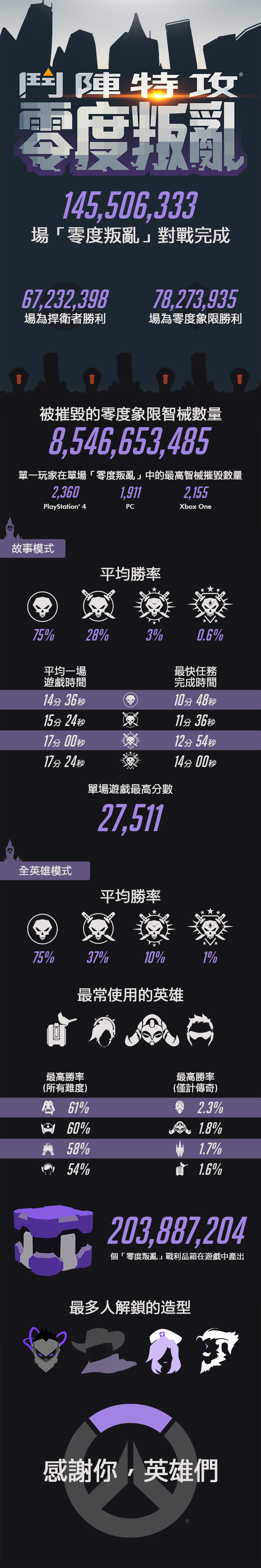 OWUprising-Infographic-Final_OW_JP.png