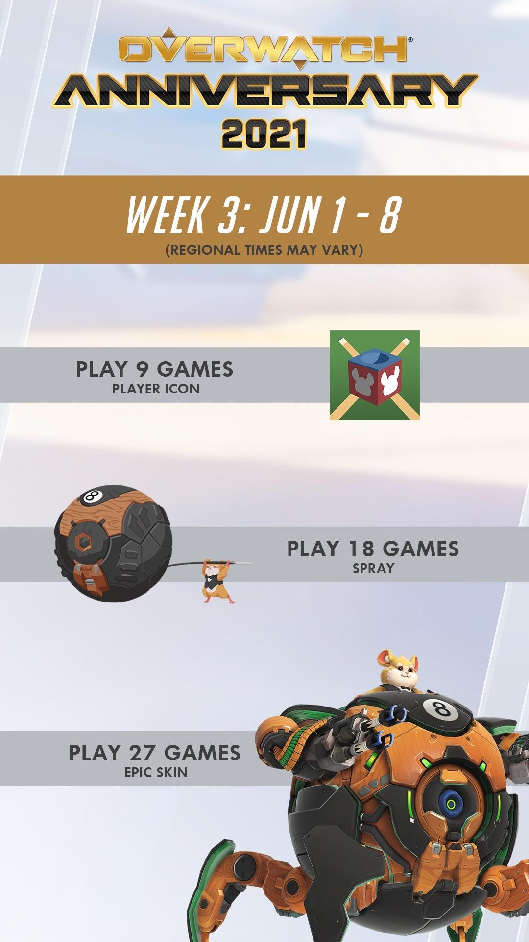 Overwatch Anniversary 2021 - Week 3 Rewards