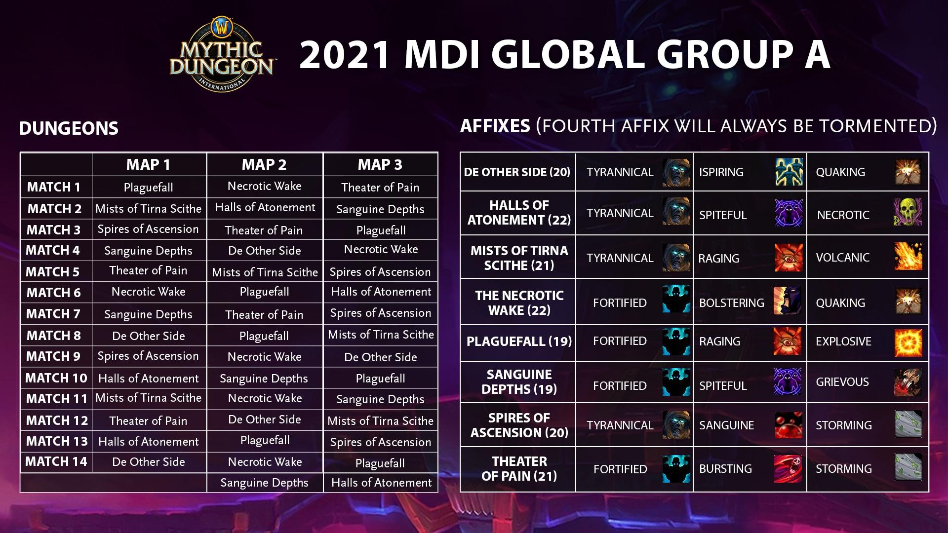 MDI Global Group A.png