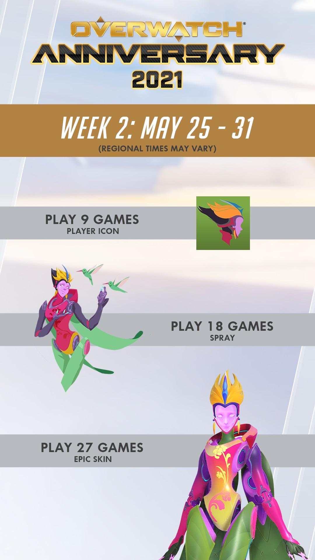 Overwatch Anniversary 2021 - Week 2 Rewards