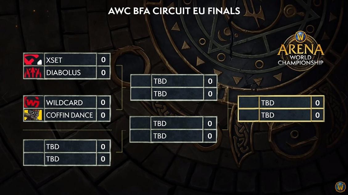 AWC EU Finals_v3.PNG