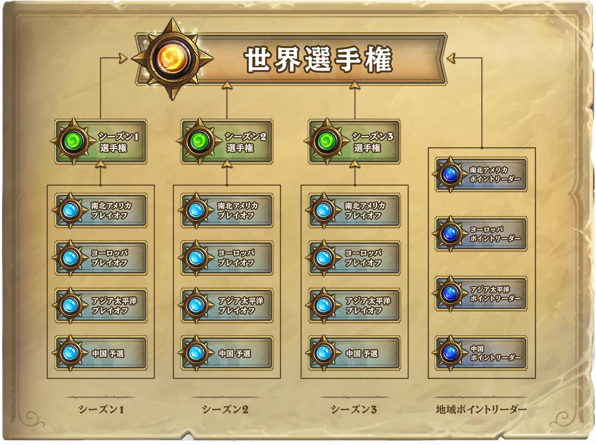 HCT2018_Body03_LW_1200x896_JA_jp_02.jpg