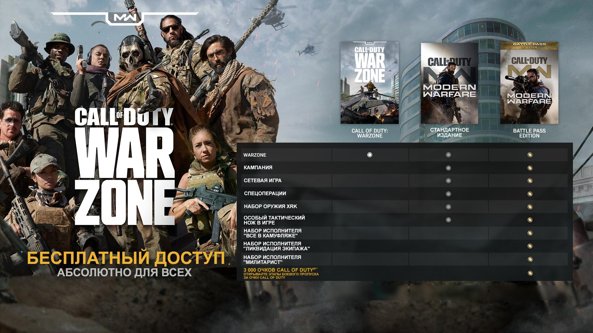 Сравнение изданий Call of Duty