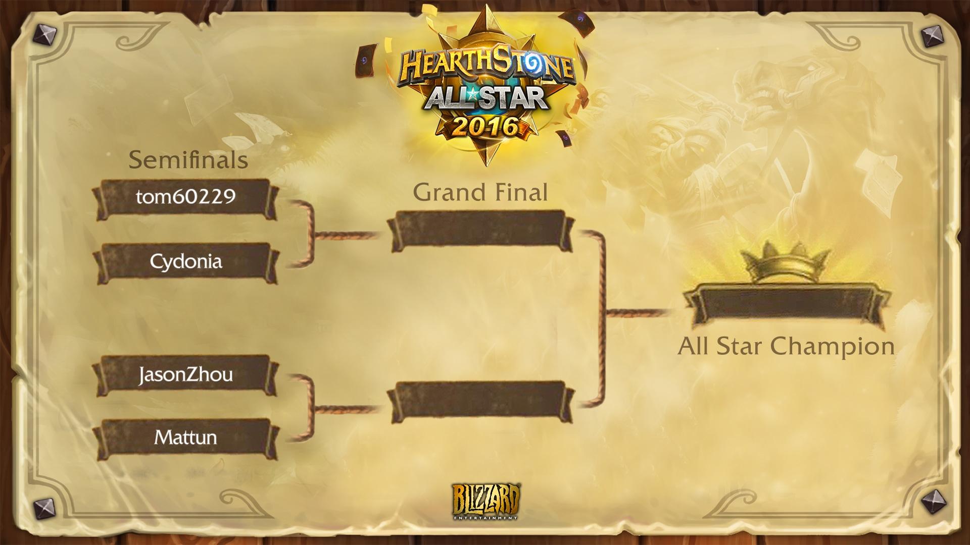 Allstar_Final4_bracket.png
