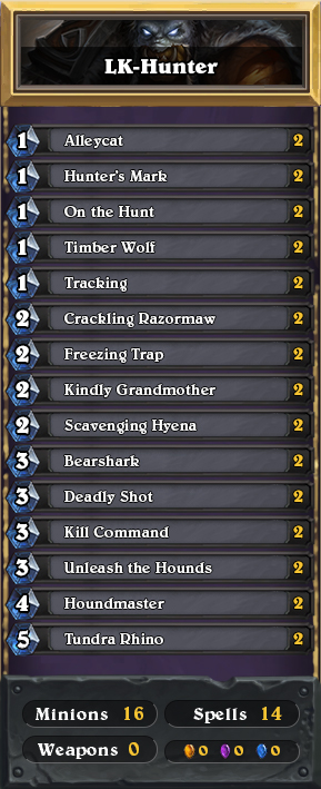 Malto's Guided Tours: Return to The Frozen Throne! - Hearthstone