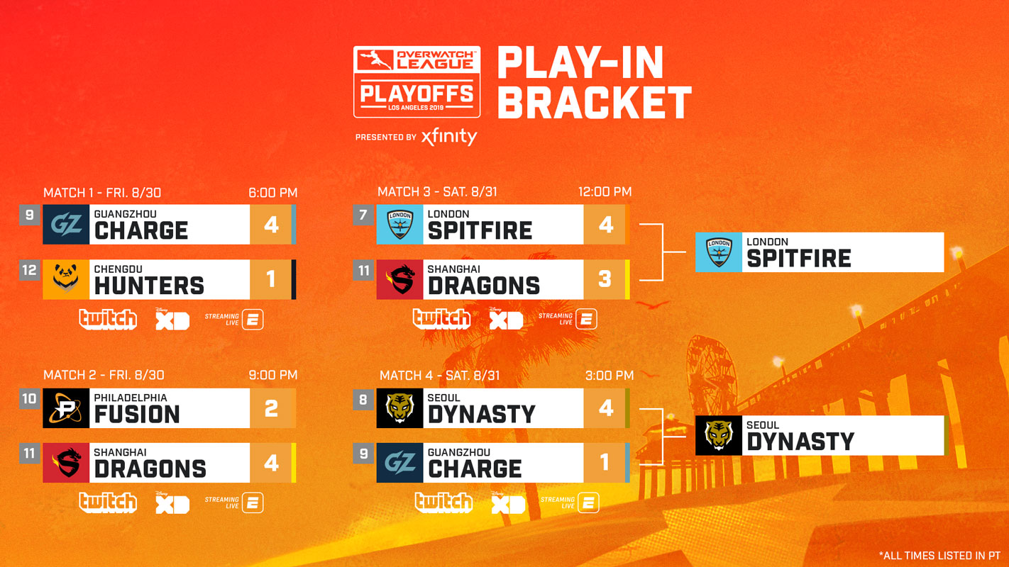 play-in-bracket-final.jpg