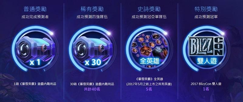 HGC_EC2_Winner_Prediction_Rewards_In-Blog_zhTW.JPG