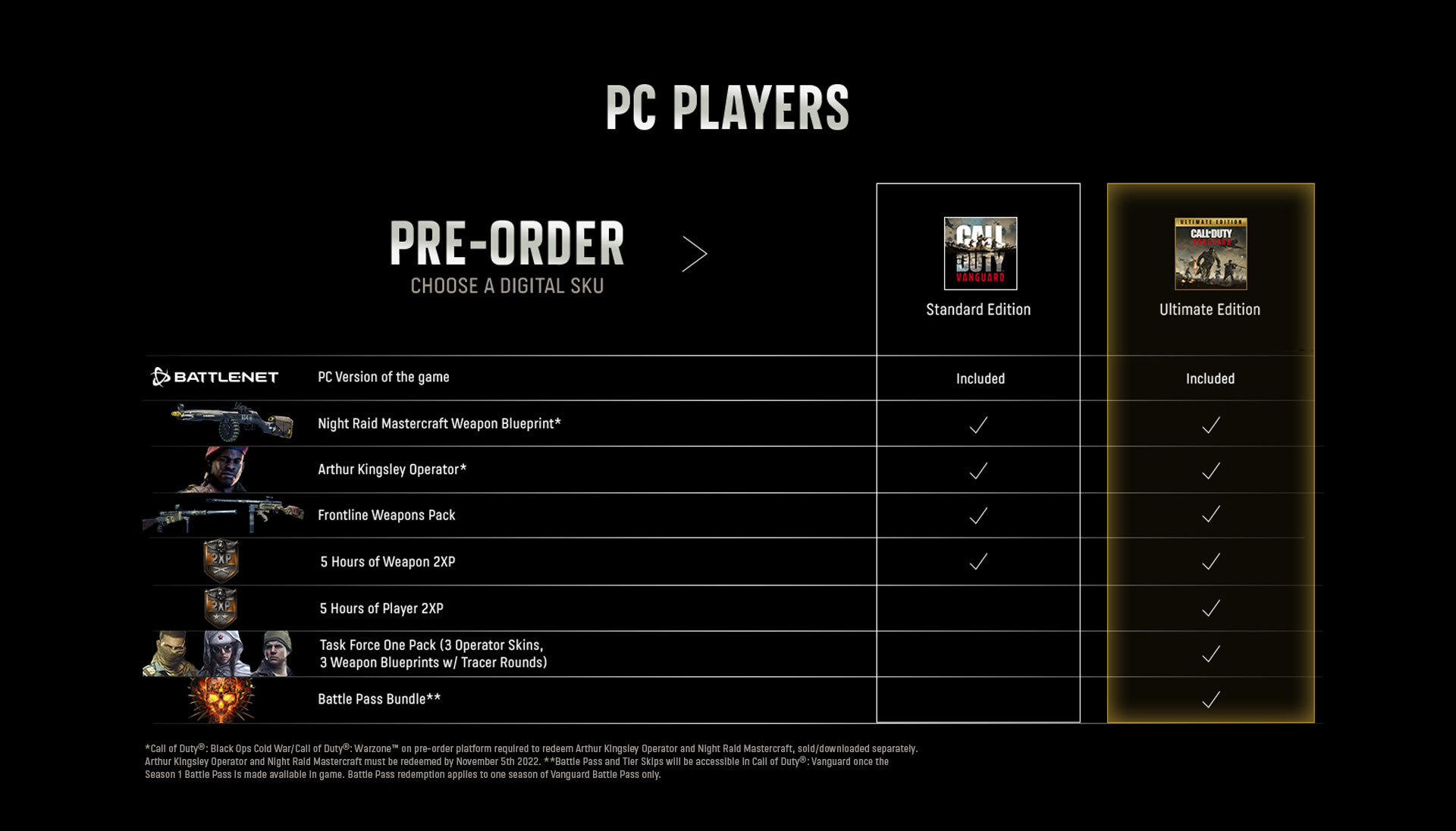 Full PC Pre-Purchase Options
