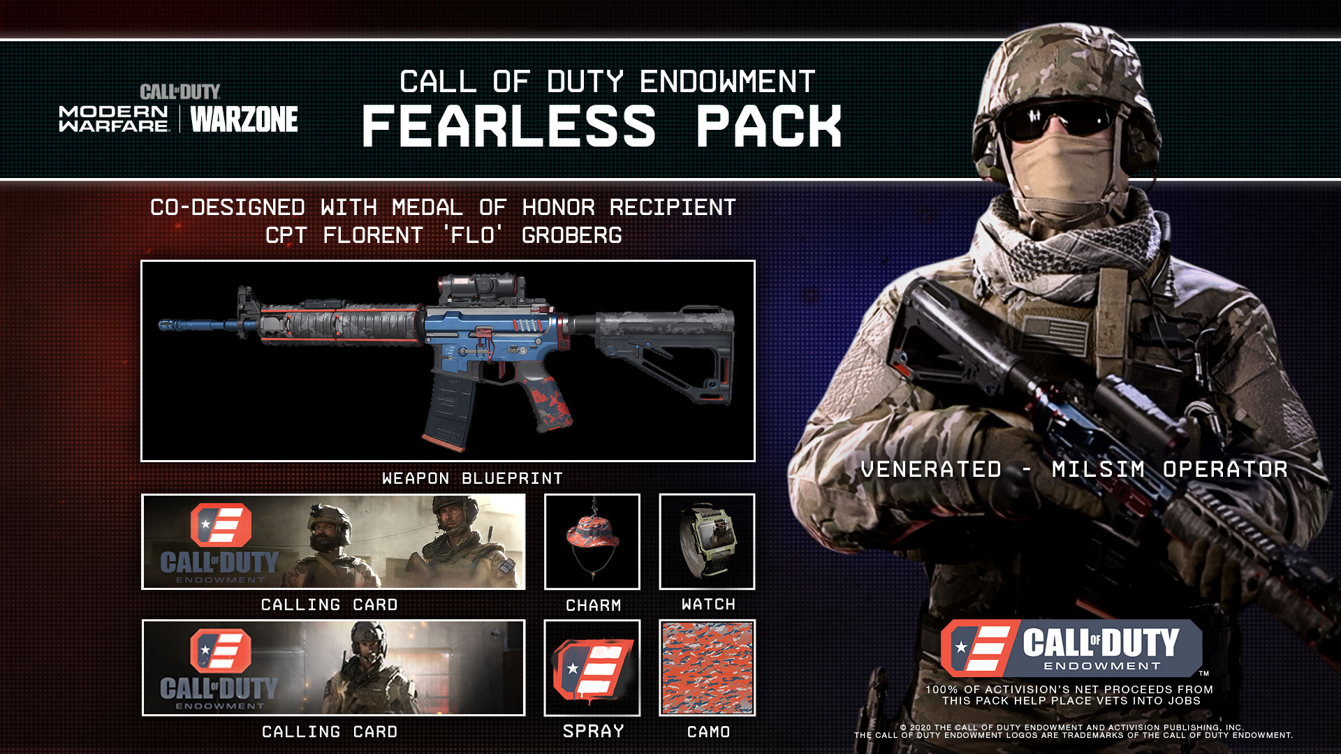 Fearless pack items