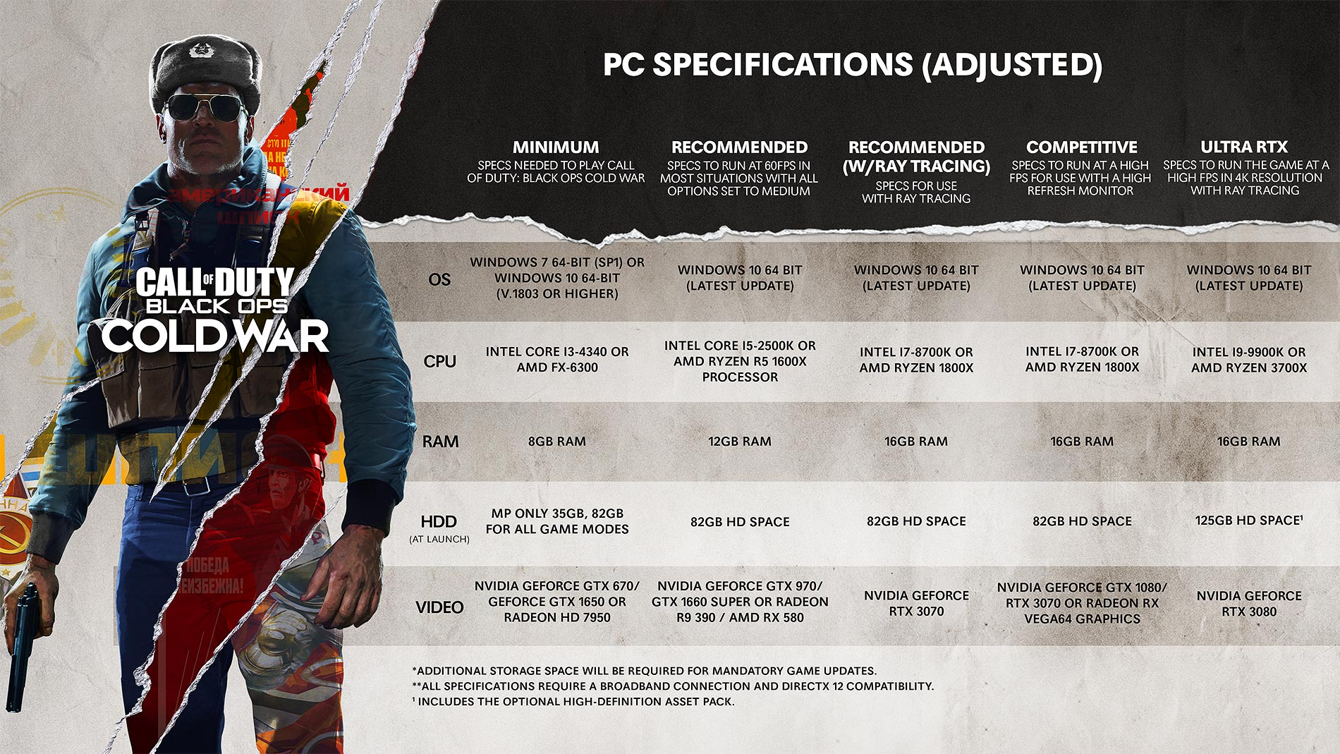 Expansive Customization Options