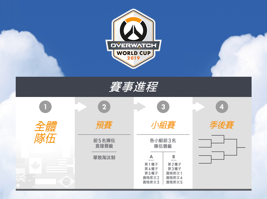 OWWC_2019-Announce_Progression_900x629_MN02.jpg
