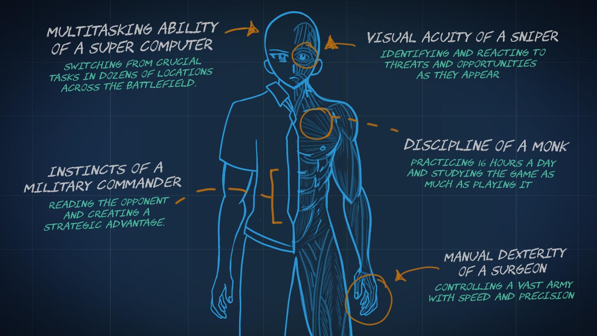Anatomy-of-a-pro_Starcraft_Inline.jpg